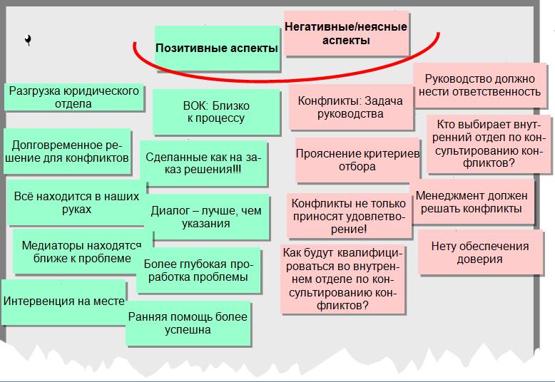 Подготовительный информационный воркшоп